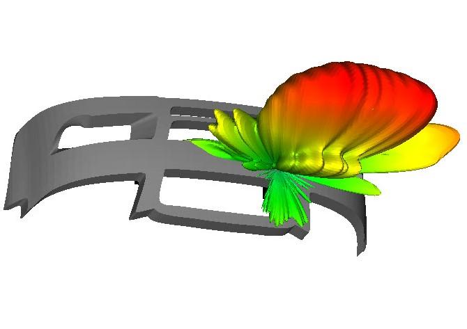otomotiv radar simulasyonu