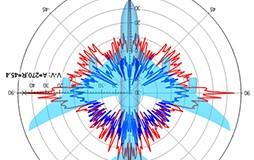 radar kesit alani