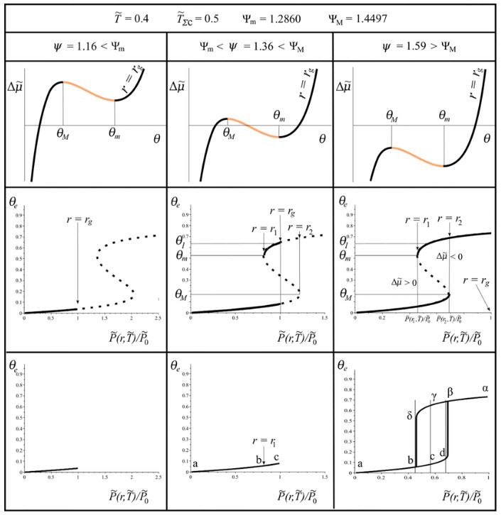Nümerik Analiz Yöntemleri