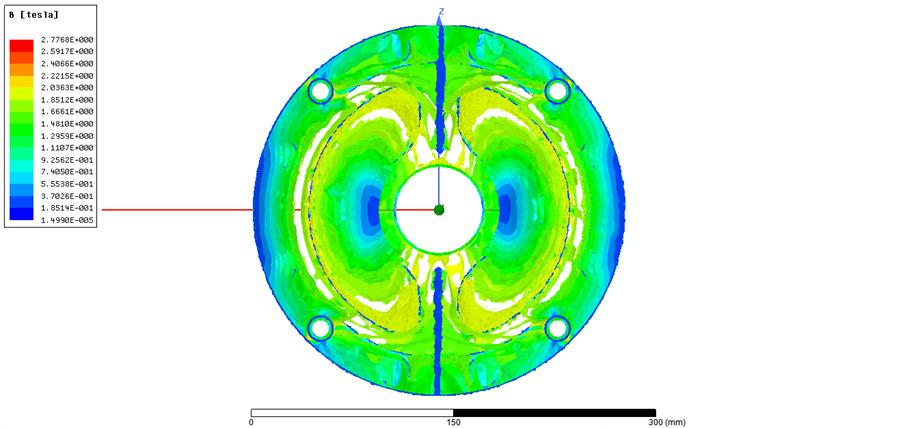 servo motor freni geliştirme